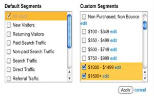 goal oriented online marketing