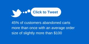 7-7-2015 Online Marketing – Reducing Shopping Cart Abandonment Rates Blog Post Click to Tweet
