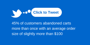 7-7-2015 Online Marketing – Reducing Shopping Cart Abandonment Rates Blog Post Click to Tweet