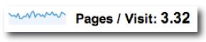 Pages per Visit - Google Analytics