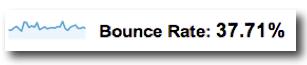 Bounce Rate - Google Analytics