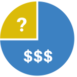Pie Chart with Dollar Signs
