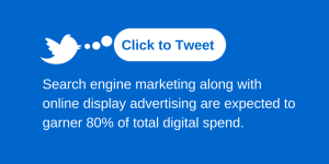 7-7-2015 Marketing Budgets – How much should you spend on marketing- Blog Post Click to Tweet