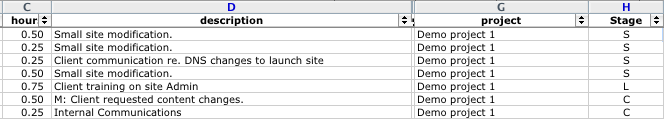 Adding project flags to exported BaseCamp data.