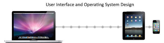 tablet analytics usability