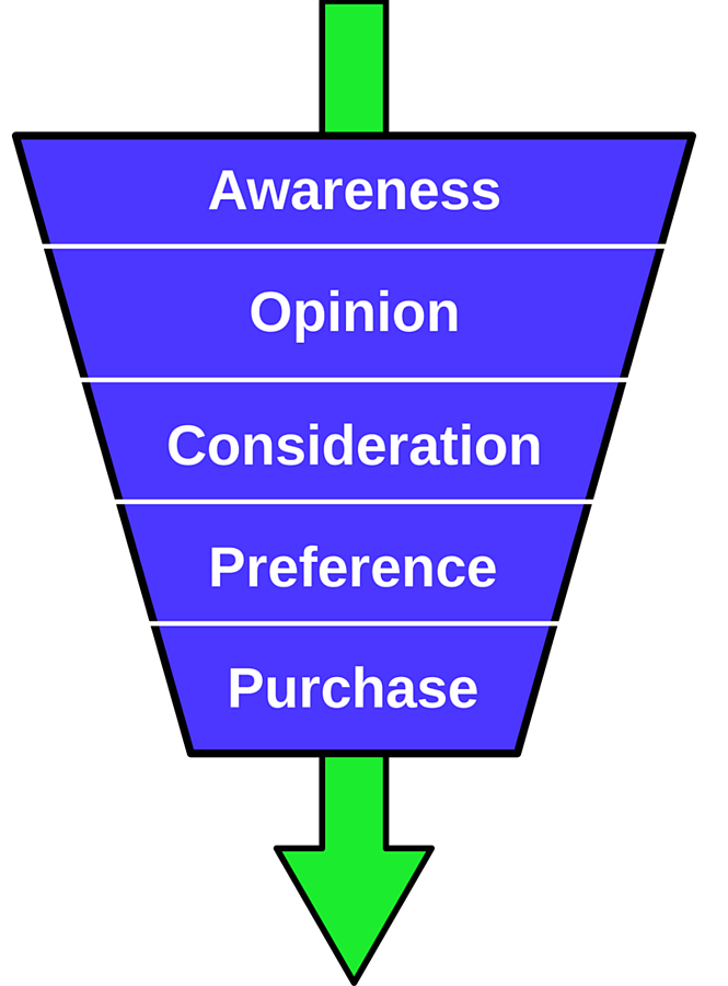Buying-Funnel.png