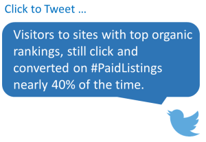 Is Paid Search Engine Marketing an Effective Strategy for B2B CTT
