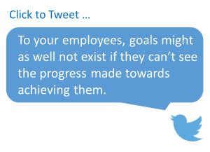 How to Use Metrics to Motivate Employees Click to Tweet
