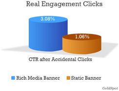 Fat Finger Click Data