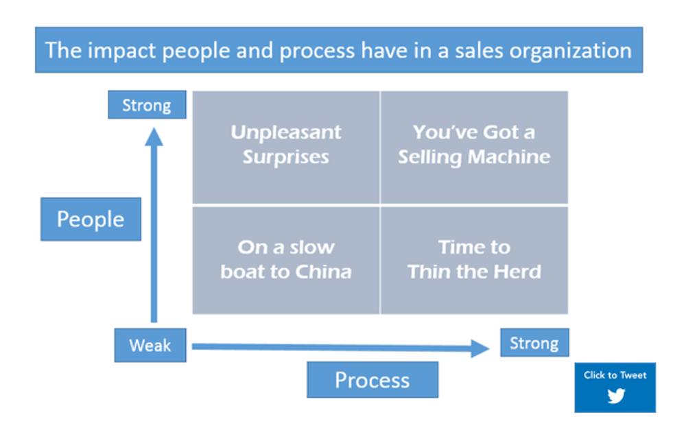 People-Process_Matrix_2