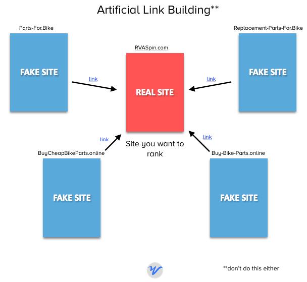 Artificial_Link_Building.png