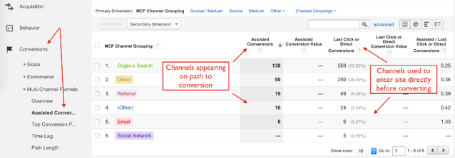 Assisted_Conversion_Report_in_Google_Analytics.png