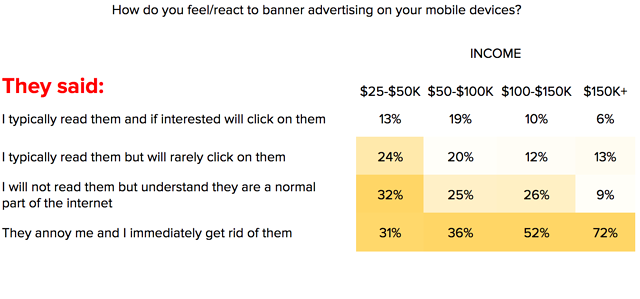 Banners_ads_on_mobile_devices.png