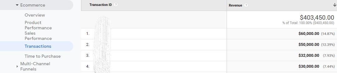 Credit Union Google Analytics ecommerce tracking
