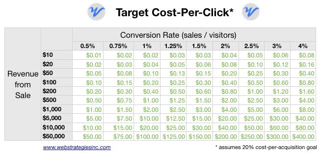Cost_Per_Click_Calculator.png