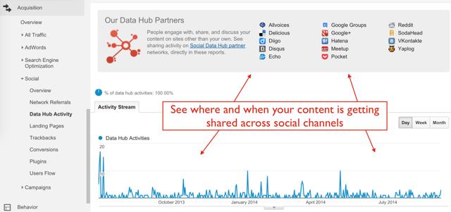 Data_Hub_Report_in_Google_Analytics.png