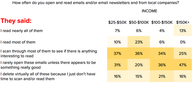 Email_marketing_in_Virginia.png