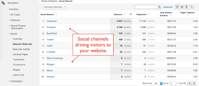 Social_network_referral_report_in_Google_Analytics.png