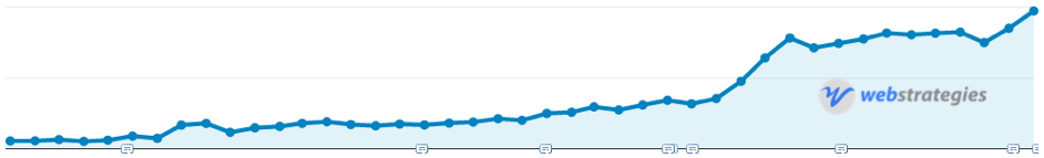 Website_Traffic_Growth_Chart.png