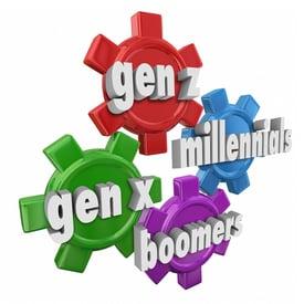 bigstock-Generation-X-Y-Z-Millennials--93987365