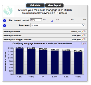 credit union financial calculator example.png