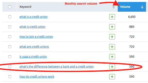credit union questions in google