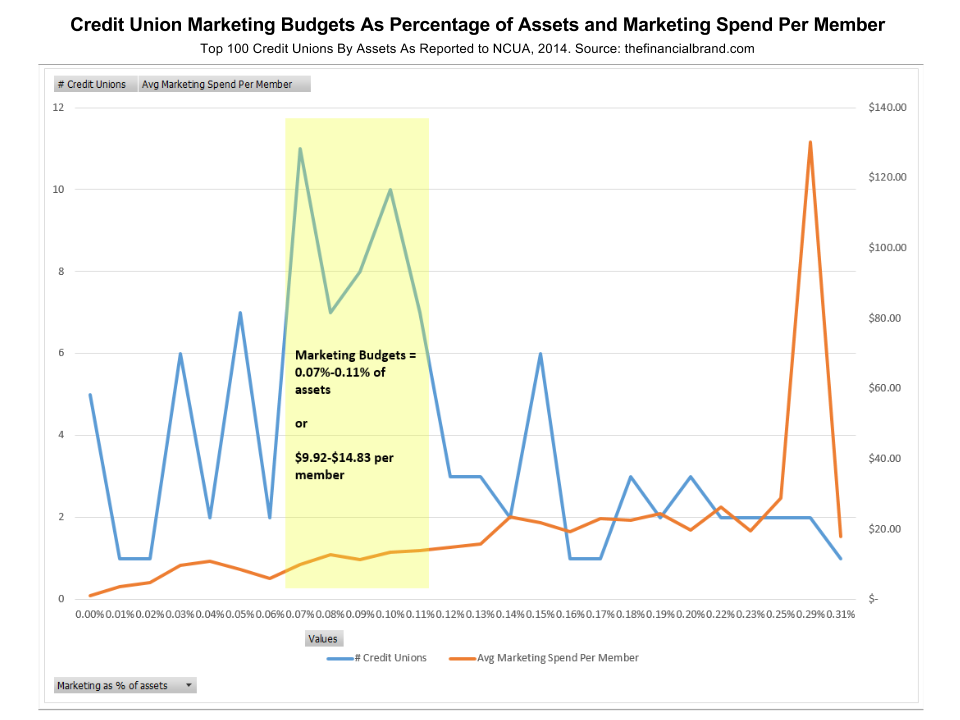 creditunionmarketing.png