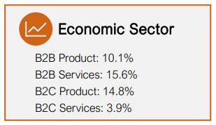 economic-sector