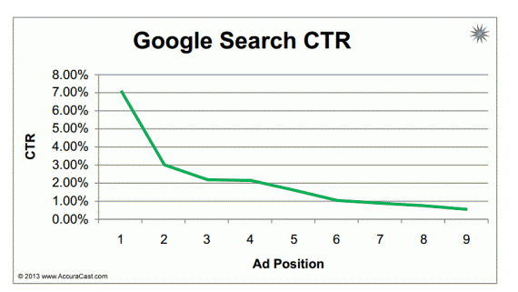 google search ctr.png