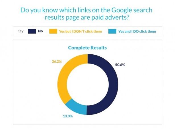 ppc research graph.jpg