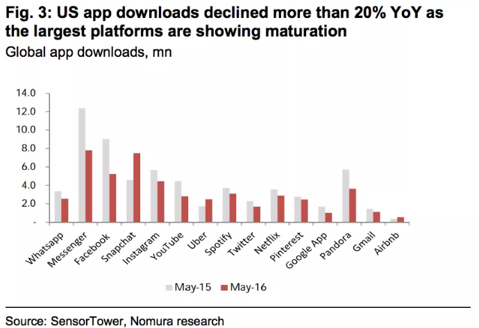mobile_app_downloands.png